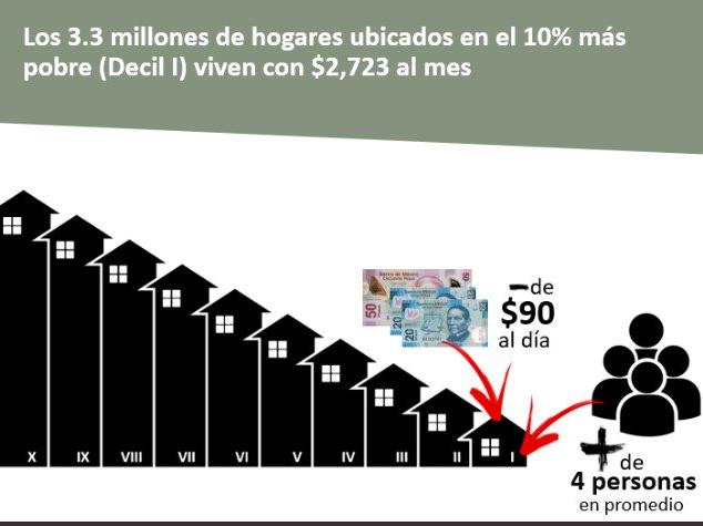 https://paginabierta.mx/wp-content/uploads/2017/08/25pob1.png